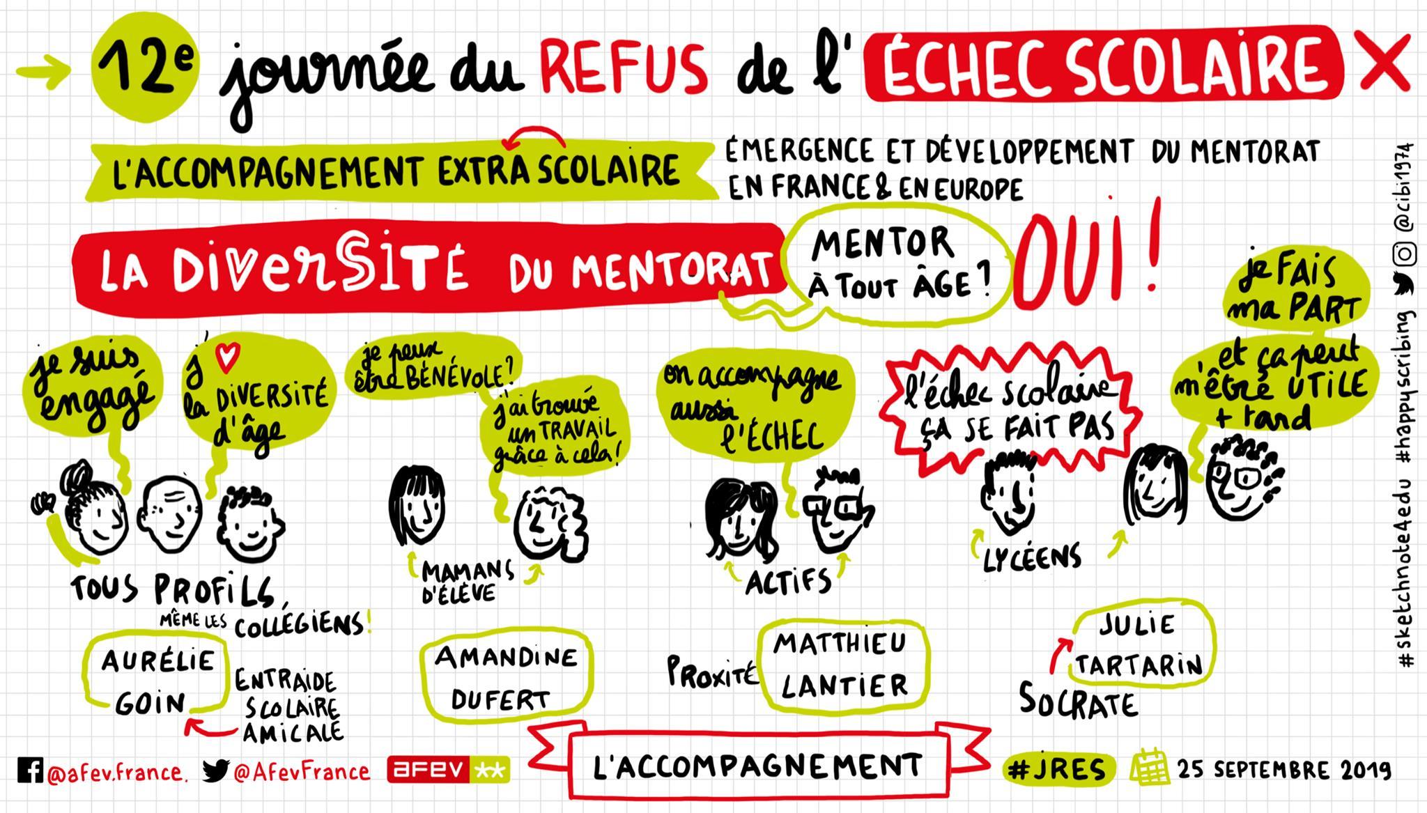 Le… «mentorat» ? Retour sur la 12ème Journée du Refus de l'échec scolaire